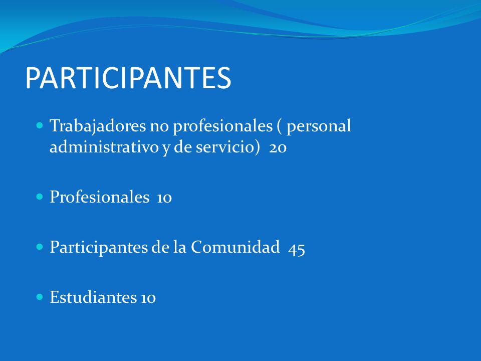 PARTICIPANTESTrabajadores no profesionales ( personal administrativo y de servicio) 20. Profesionales 10.