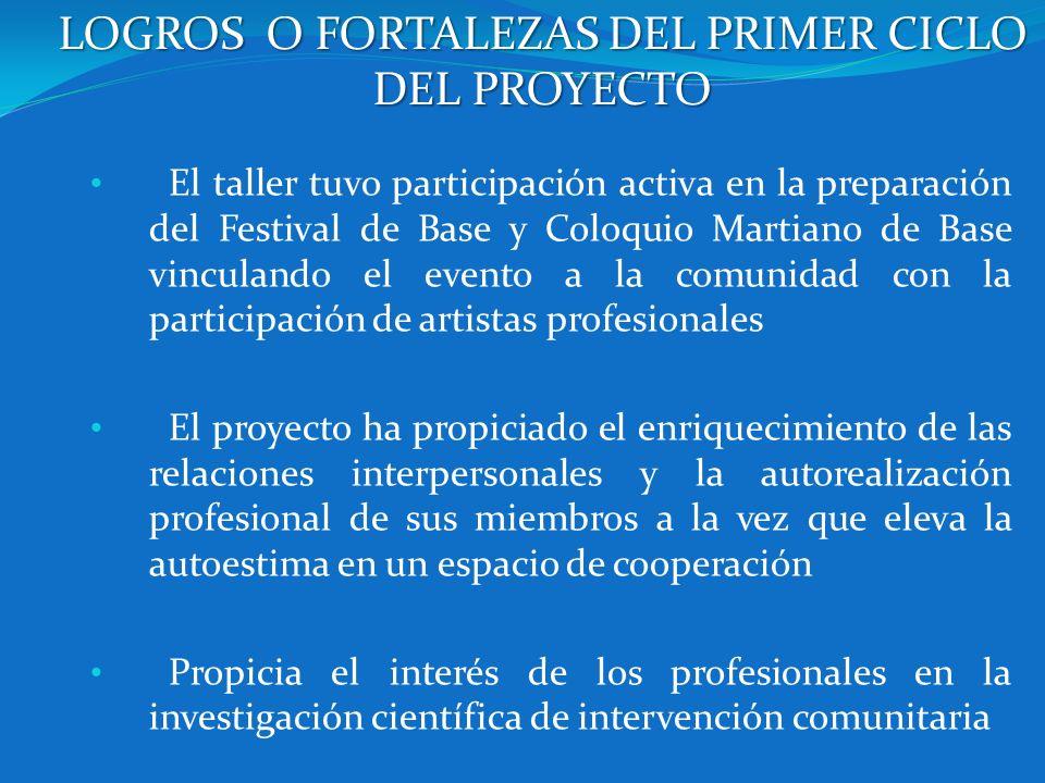 LOGROS O FORTALEZAS DEL PRIMER CICLO DEL PROYECTO