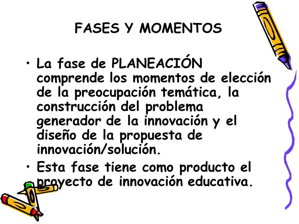 FASES Y MOMENTOS