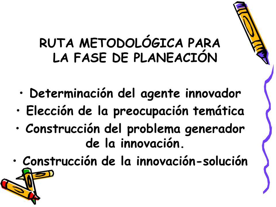RUTA METODOLÓGICA PARA LA FASE DE PLANEACIÓN