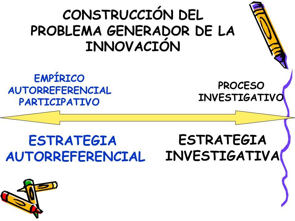 CONSTRUCCIÓN DEL PROBLEMA GENERADOR DE LA INNOVACIÓN