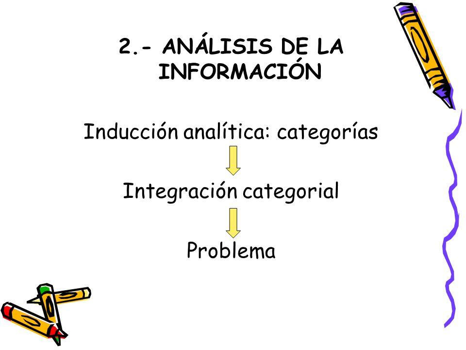 2.- ANÁLISIS DE LA INFORMACIÓN