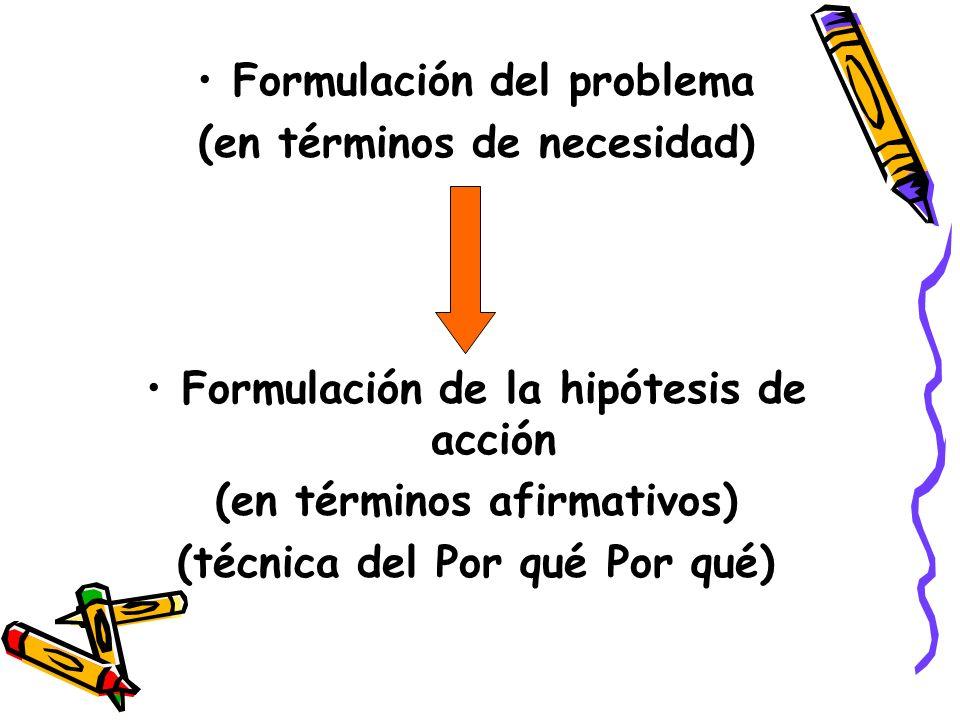 Formulación del problema (en términos de necesidad)
