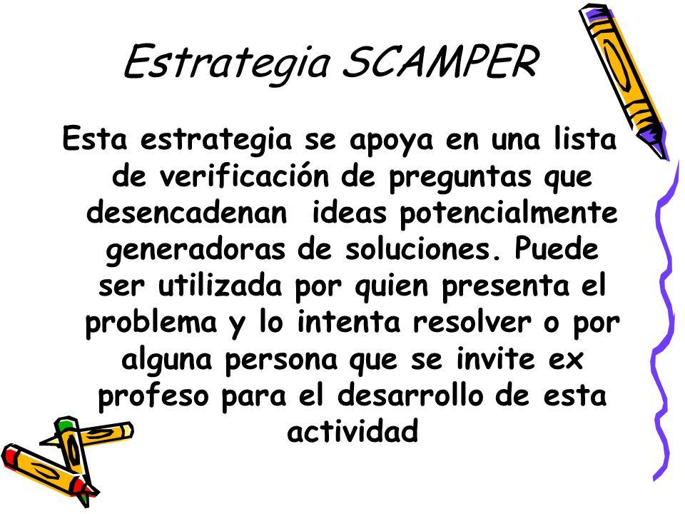 Estrategia SCAMPER