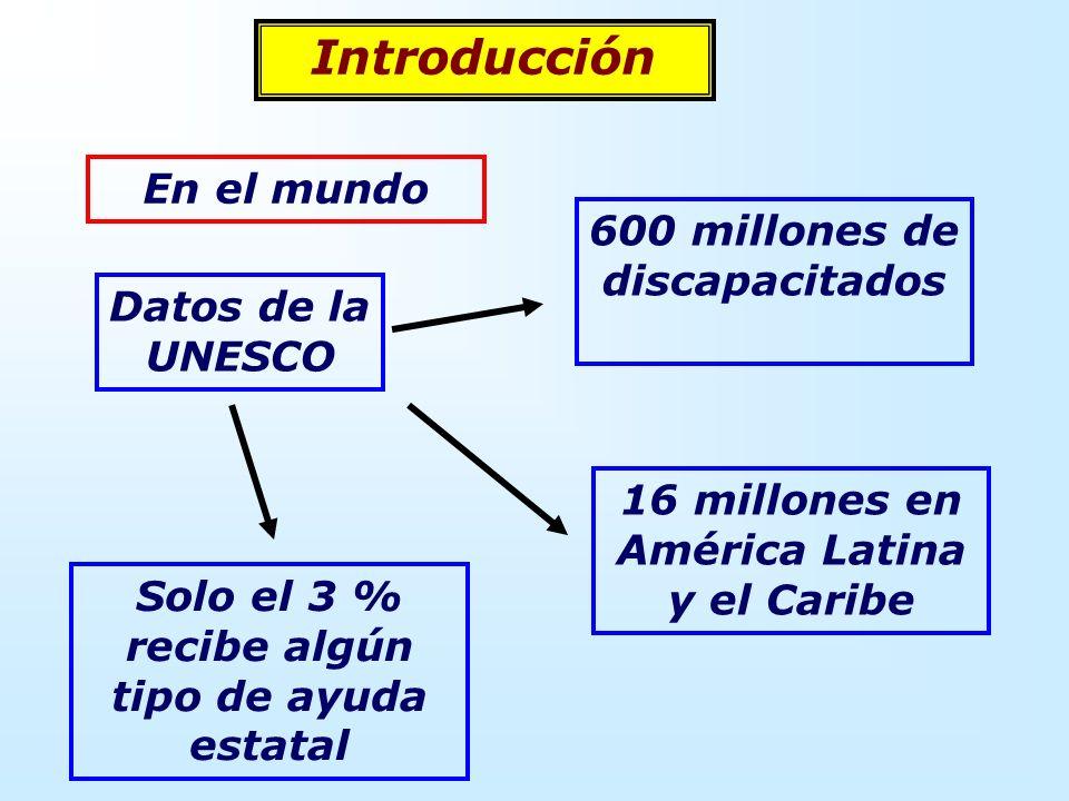 Introducción En el mundo 600 millones de discapacitados