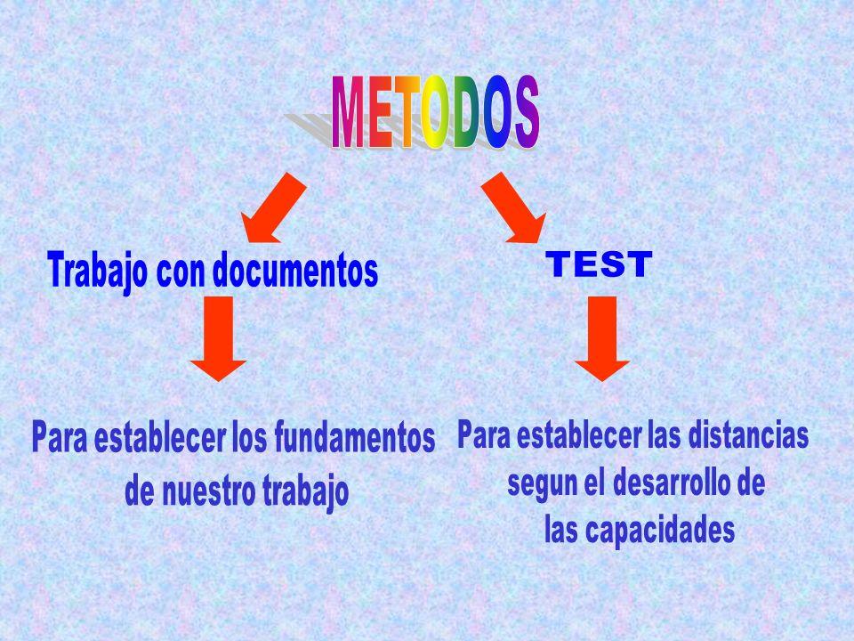 METODOS Trabajo con documentos TEST Para establecer los fundamentos