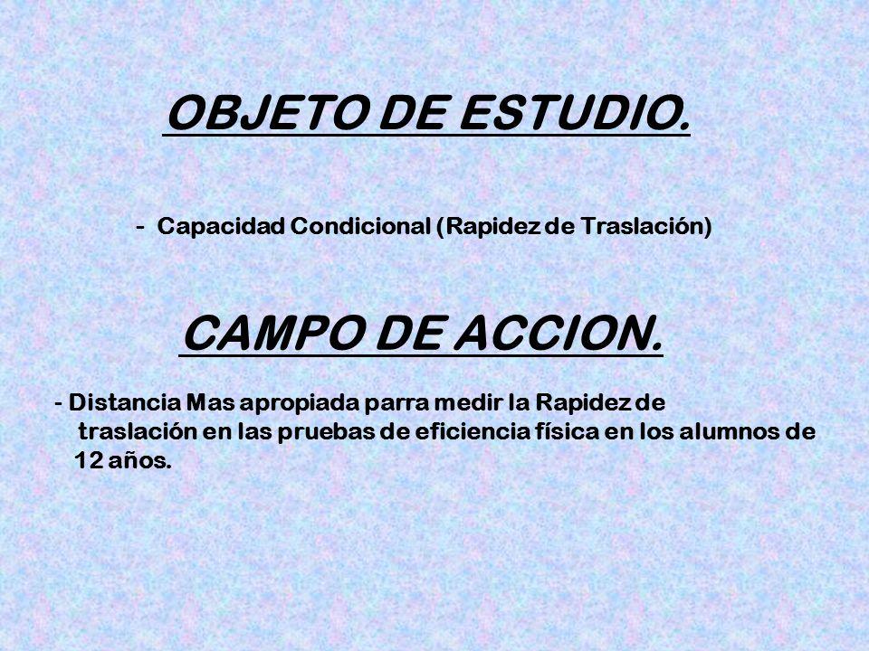 OBJETO DE ESTUDIO. CAMPO DE ACCION.
