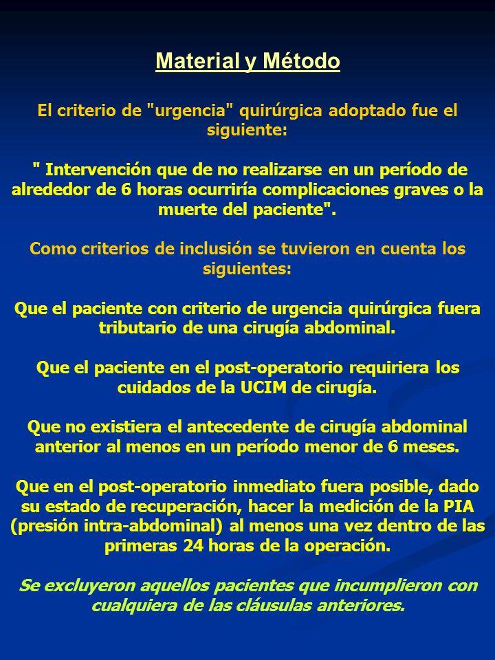 Material y MétodoEl criterio de urgencia quirúrgica adoptado fue el siguiente: