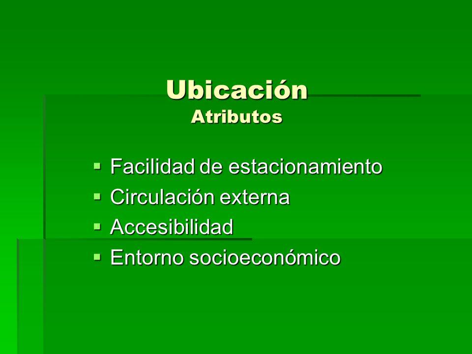 Ubicación Atributos Facilidad de estacionamiento Circulación externa