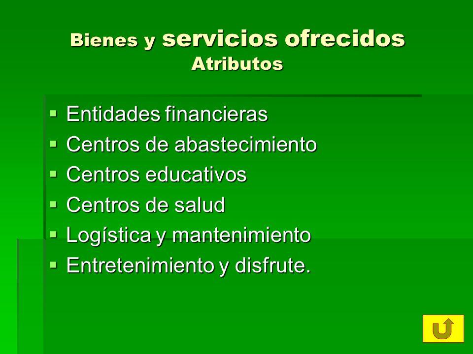 Bienes y servicios ofrecidos Atributos