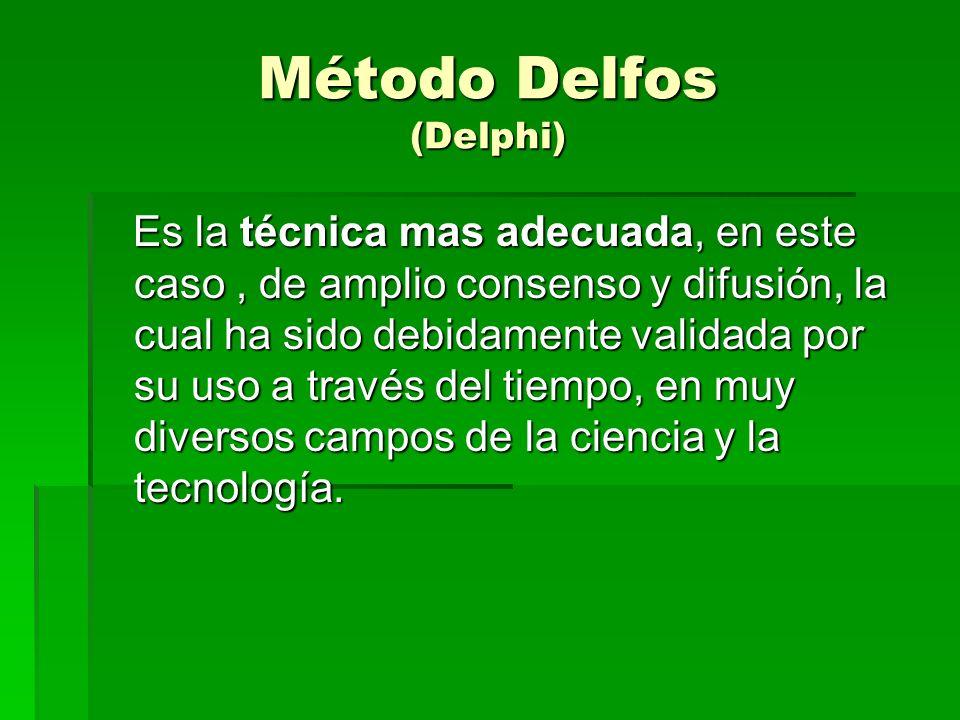 Método Delfos (Delphi)