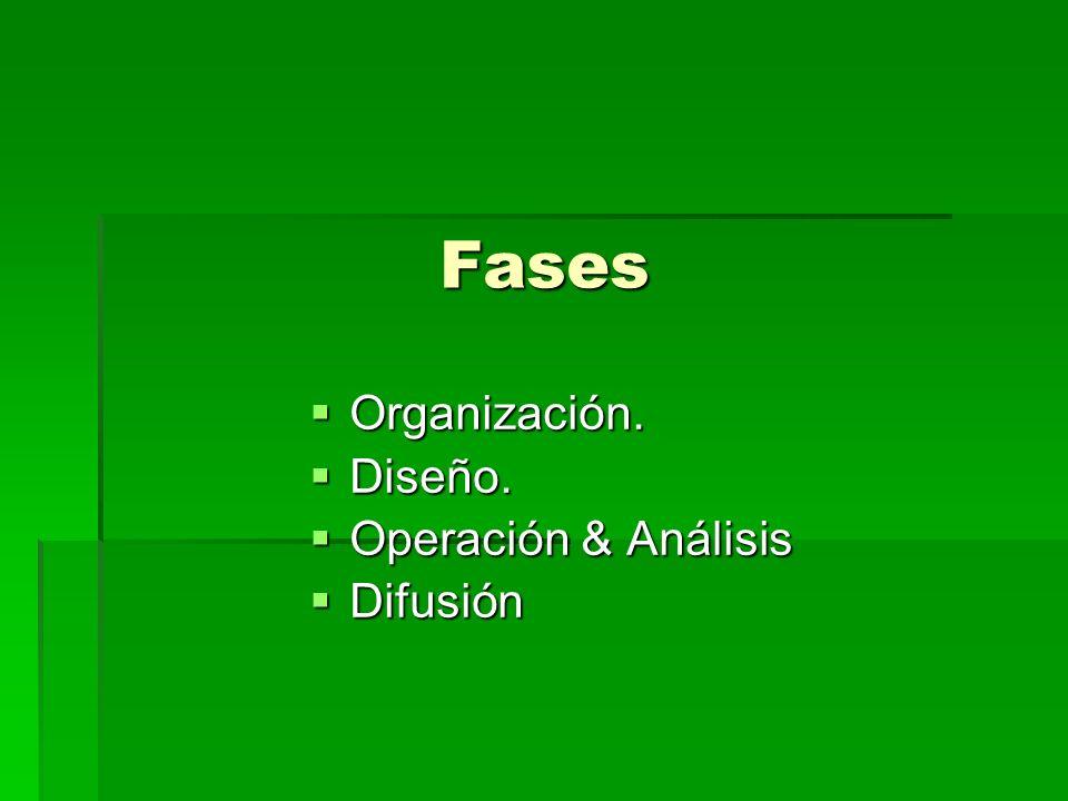 Fases Organización. Diseño. Operación & Análisis Difusión