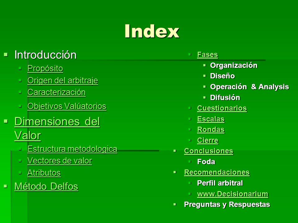 Index Introducción Dimensiones del Valor Método Delfos Propósito
