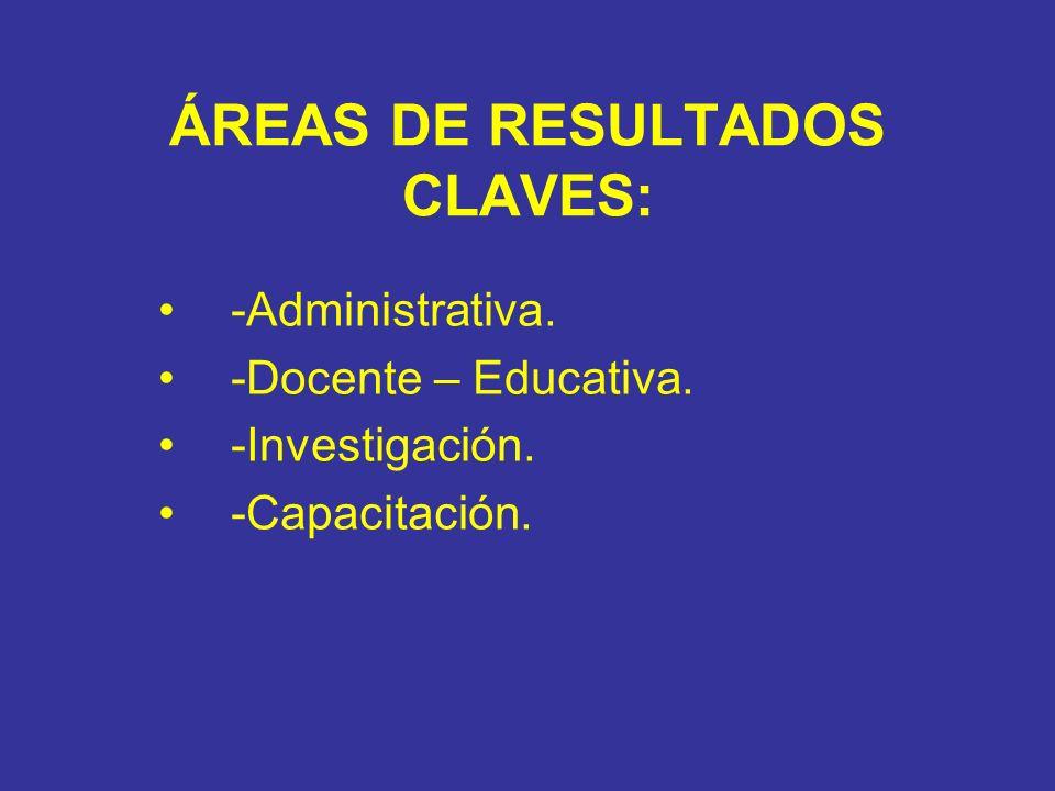 ÁREAS DE RESULTADOS CLAVES: