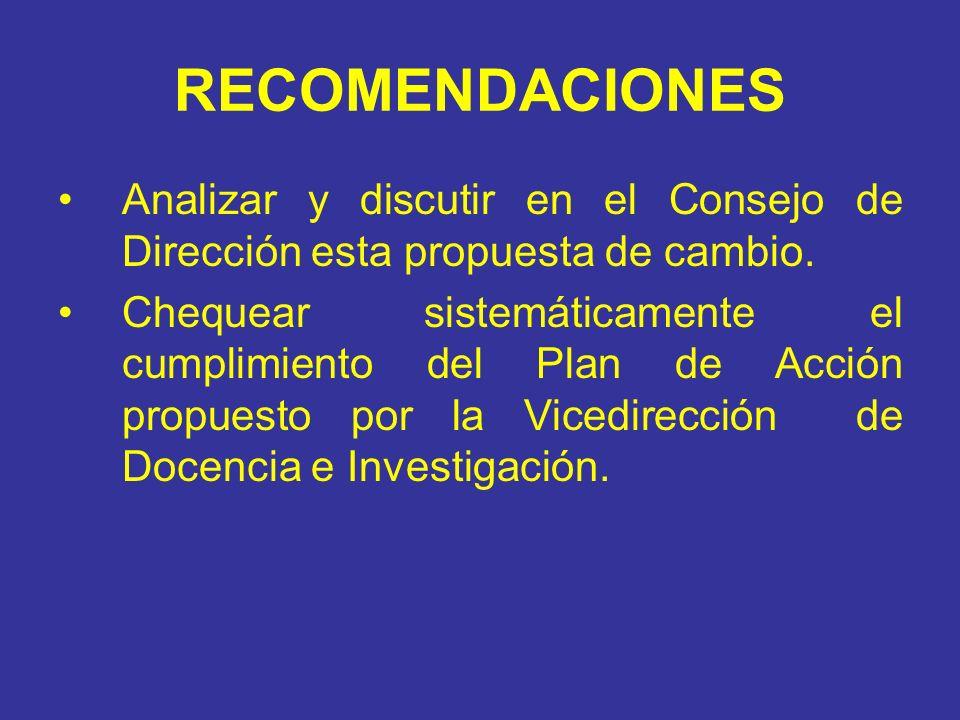 RECOMENDACIONES Analizar y discutir en el Consejo de Dirección esta propuesta de cambio.