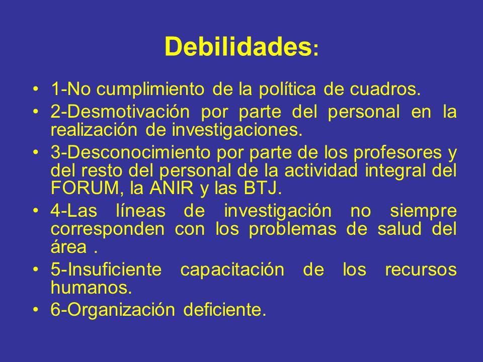 Debilidades: 1-No cumplimiento de la política de cuadros.