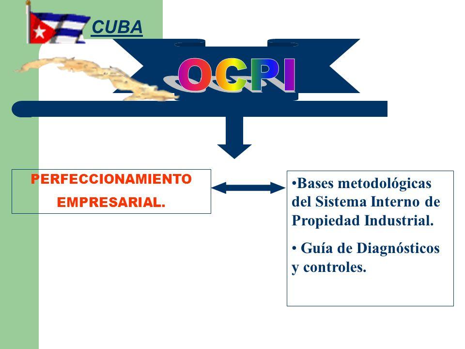 CUBA OCPI. PERFECCIONAMIENTO. EMPRESARIAL. Bases metodológicas del Sistema Interno de Propiedad Industrial.