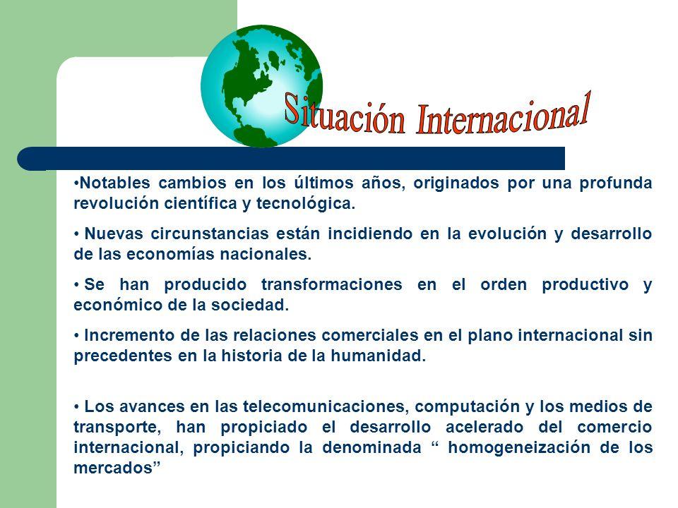 Situación Internacional