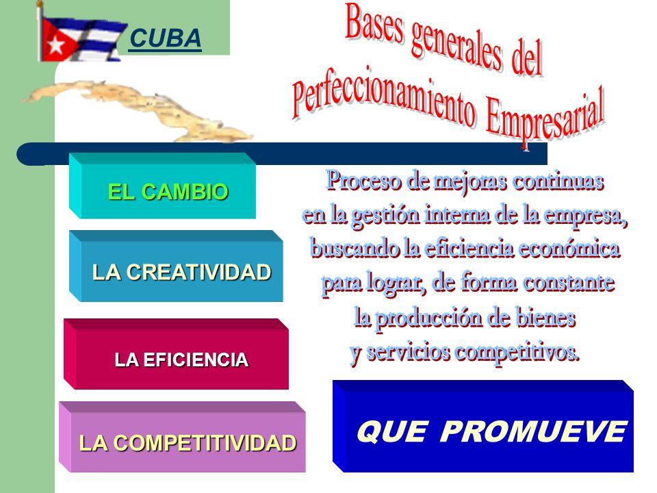 QUE PROMUEVE Bases generales del Perfeccionamiento Empresarial CUBA