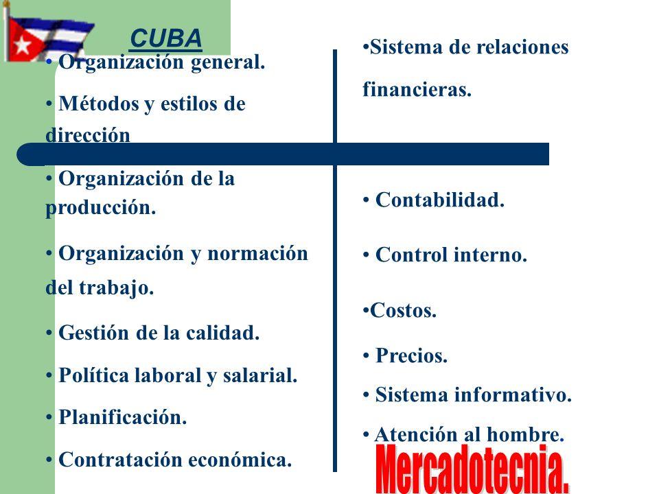 CUBA Sistema de relaciones financieras. Organización general.
