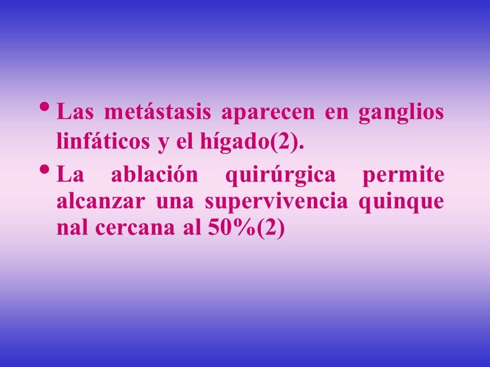 Las metástasis aparecen en ganglios linfáticos y el hígado(2).