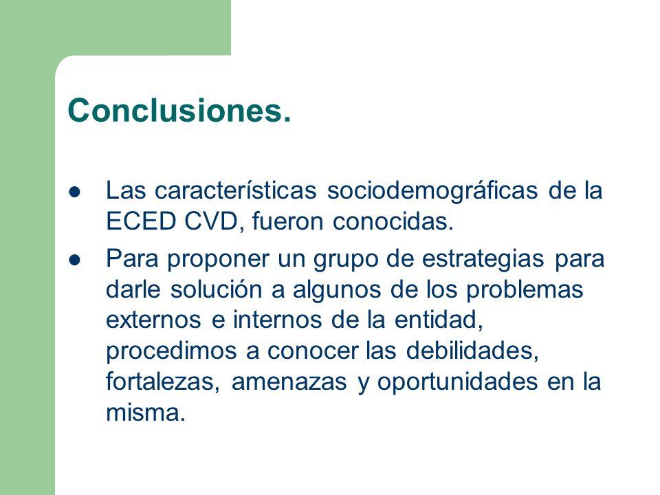Conclusiones. Las características sociodemográficas de la ECED CVD, fueron conocidas.