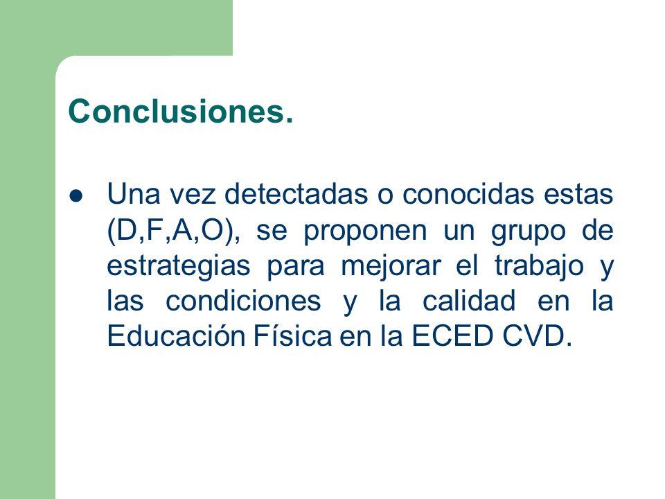 Conclusiones.