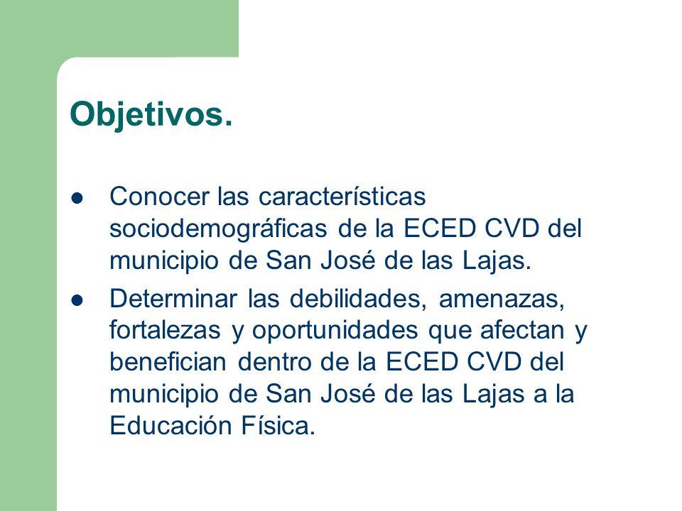 Objetivos.Conocer las características sociodemográficas de la ECED CVD del municipio de San José de las Lajas.