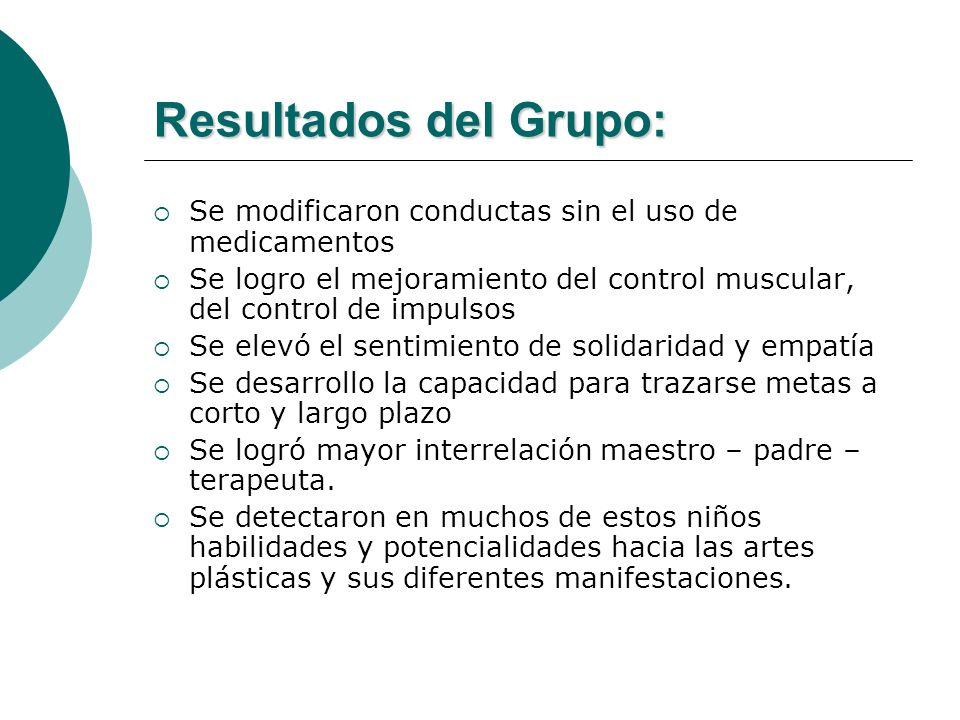 Resultados del Grupo:Se modificaron conductas sin el uso de medicamentos. Se logro el mejoramiento del control muscular, del control de impulsos.