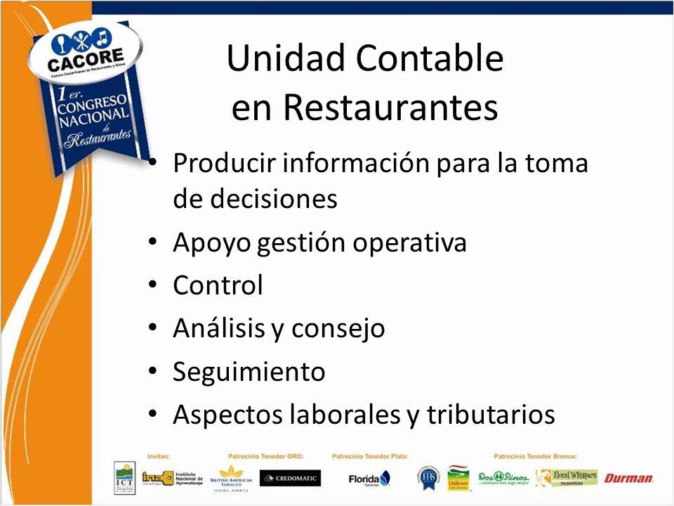 Unidad Contable en Restaurantes