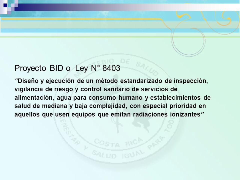 Proyecto BID o Ley N° 8403 Diseño y ejecución de un método estandarizado de inspección, vigilancia de riesgo y control sanitario de servicios de alimentación, agua para consumo humano y establecimientos de salud de mediana y baja complejidad, con especial prioridad en aquellos que usen equipos que emitan radiaciones ionizantes
