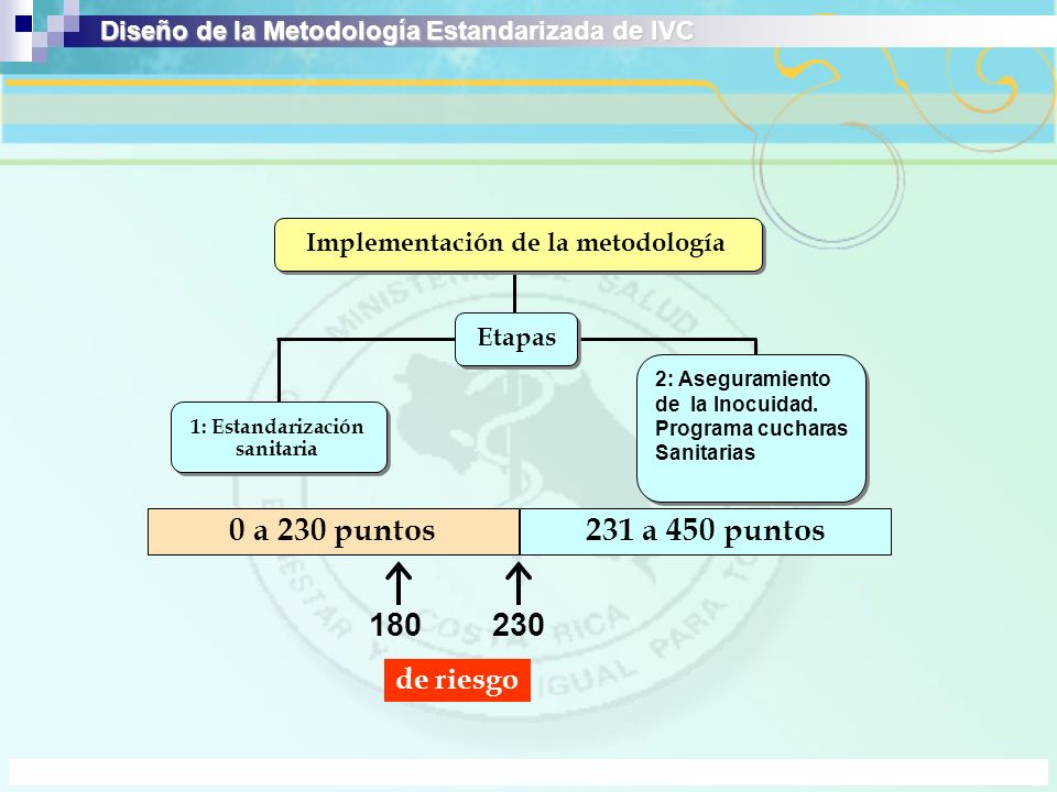 1: Estandarización sanitaria
