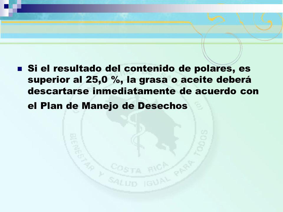 Si el resultado del contenido de polares, es superior al 25,0 %, la grasa o aceite deberá descartarse inmediatamente de acuerdo con el Plan de Manejo de Desechos