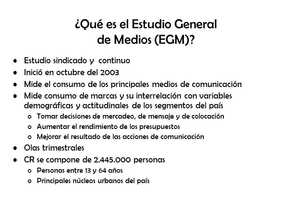 ¿Qué es el Estudio General de Medios (EGM)
