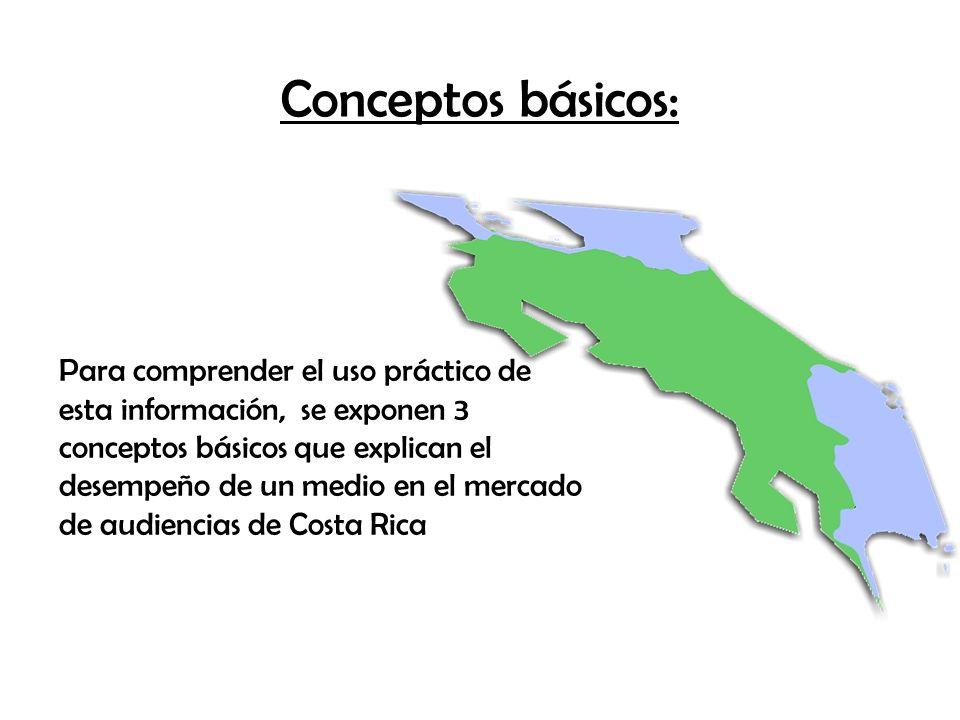 Conceptos básicos: