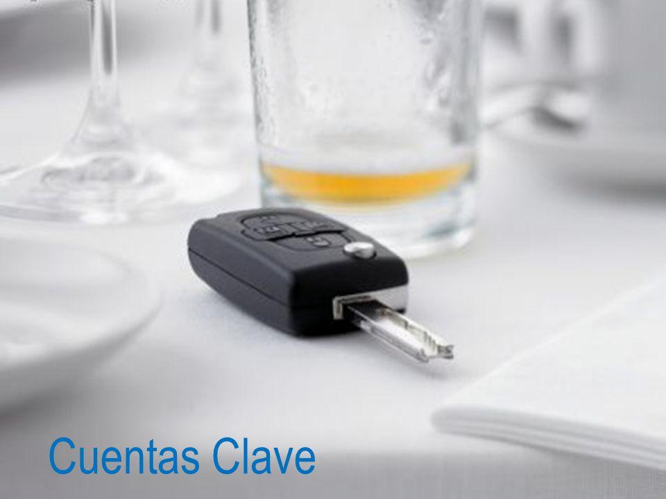 Cuentas Clave 1