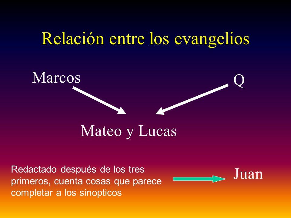 Relación entre los evangelios