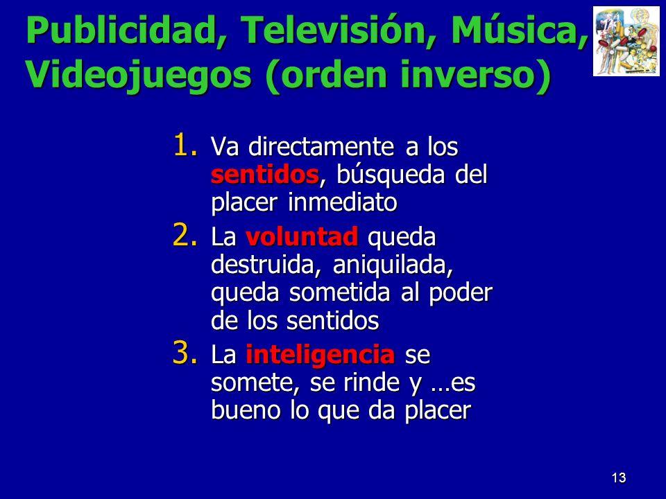 Publicidad, Televisión, Música, Videojuegos (orden inverso)