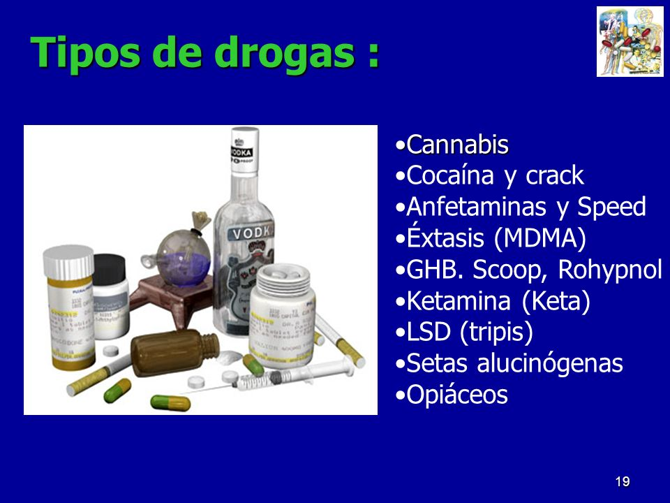 Tipos de drogas : Cannabis Cocaína y crack Anfetaminas y Speed
