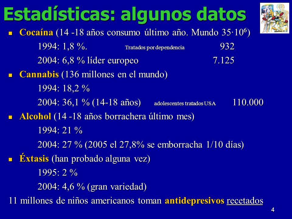 Estadísticas: algunos datos