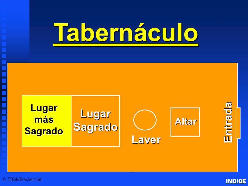Tabernacle Schematics 1
