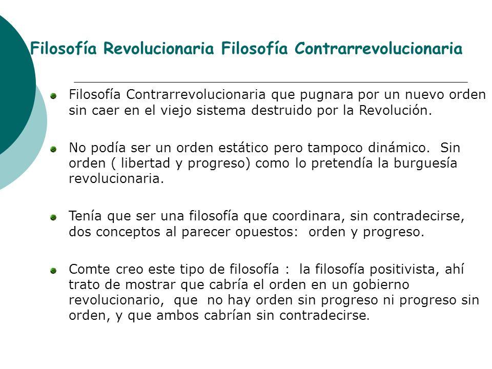 Filosofía Revolucionaria Filosofía Contrarrevolucionaria