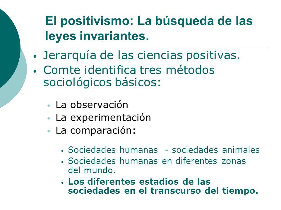 El positivismo: La búsqueda de las leyes invariantes.