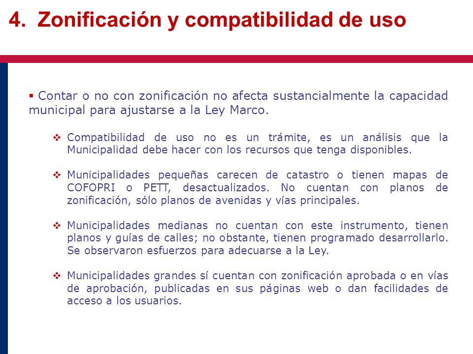 4. Zonificación y compatibilidad de uso