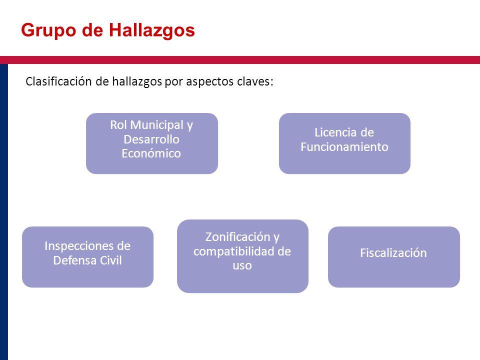 Grupo de Hallazgos Clasificación de hallazgos por aspectos claves:
