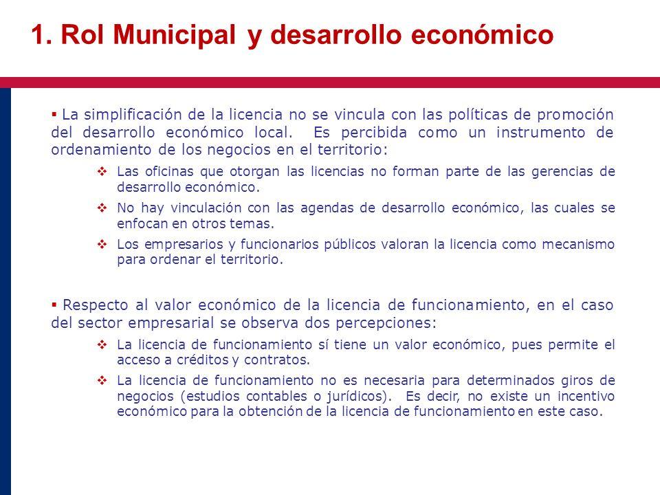 1. Rol Municipal y desarrollo económico