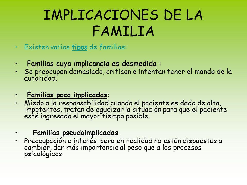 IMPLICACIONES DE LA FAMILIA