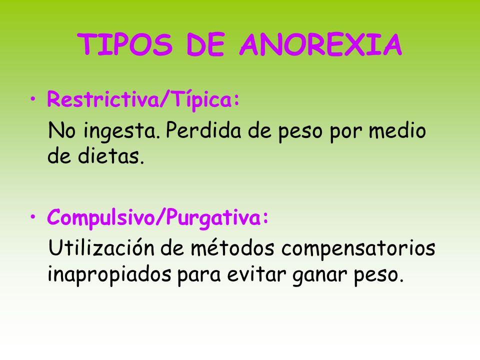 TIPOS DE ANOREXIA Restrictiva/Típica: