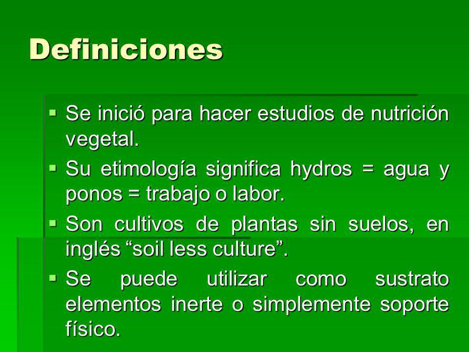 Definiciones Se inició para hacer estudios de nutrición vegetal.