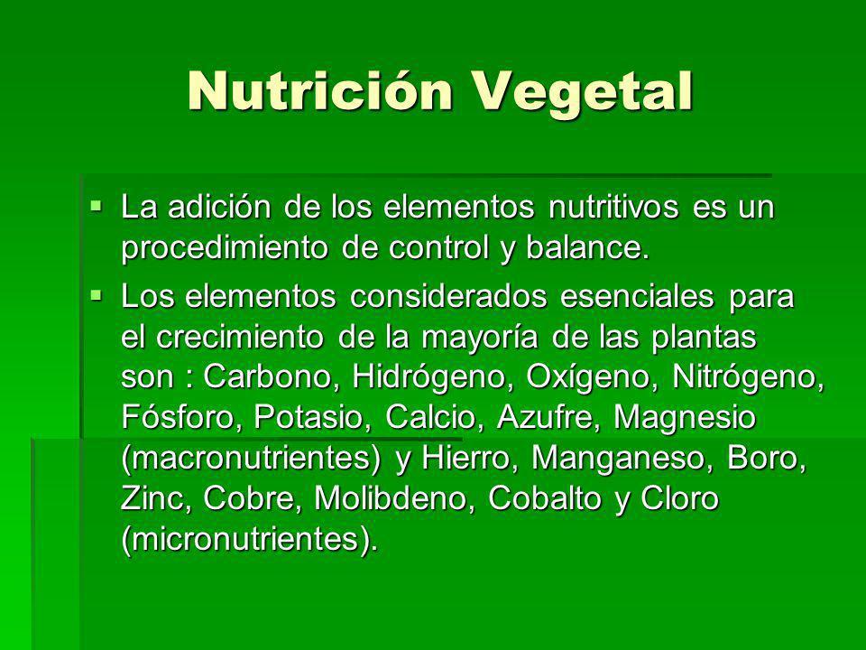 Nutrición Vegetal La adición de los elementos nutritivos es un procedimiento de control y balance.